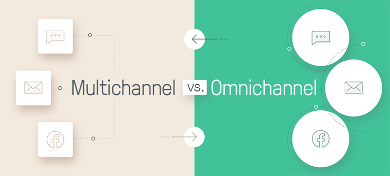 So-sanh-mutilchannel-vs-omnichannel-contact-center