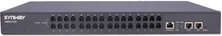voip-gateway-synway-smg1000-series