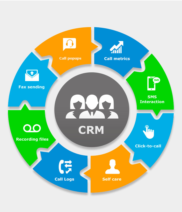 tong-dai-call-center-tich-hop-crm